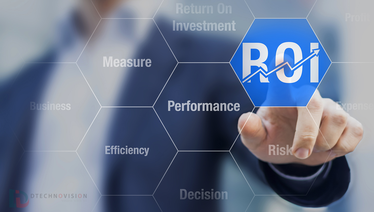What is ROI and how to calculate it