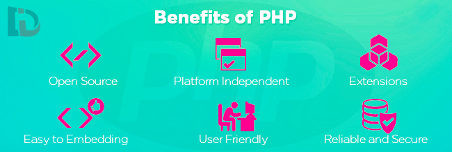 Benefits of PHP Web Development
