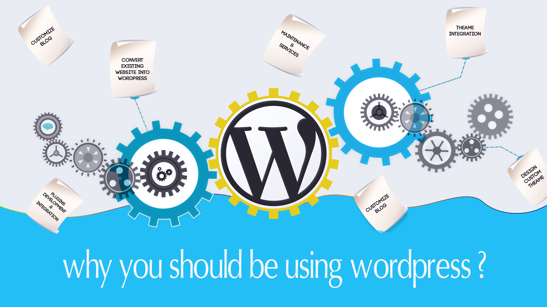 Why Use WordPress For Your Business